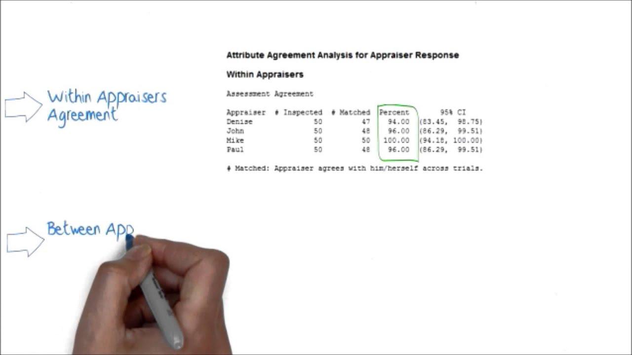 Attribute Agreement Analysis Binary Data Youtube