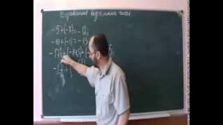 Додавання Відємних Чисел 6 клас
