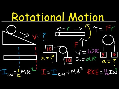 Torque, Moment of Inertia, Rotational Kinetic Energy, Pulley