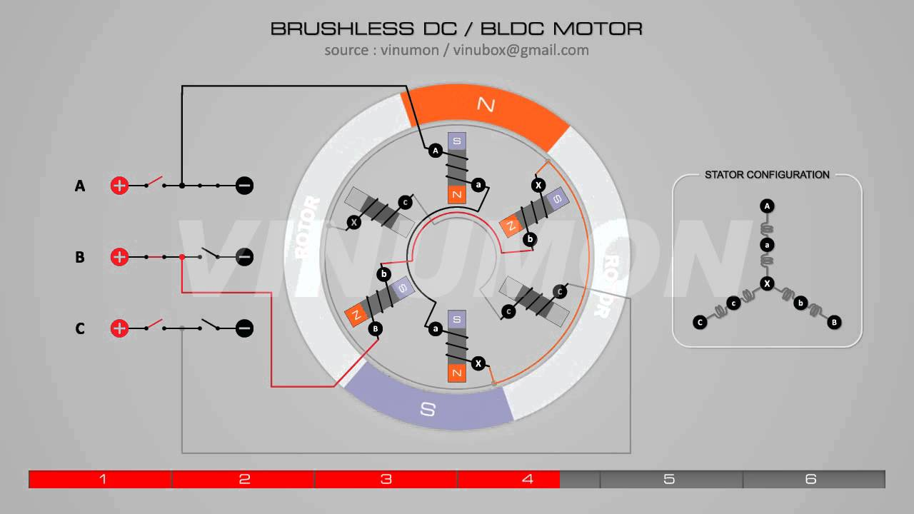 Brushless dc motor how they work for How does a brushless motor work