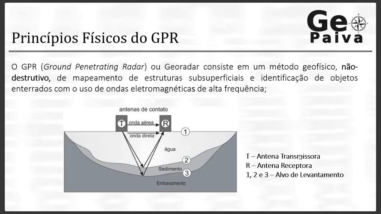 Aplicações e Vantagens do Georadar na Engenharia (GPR – Ground Penetrating  Radar)