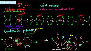 1. Condensation polymer defined (HSC chemistry)