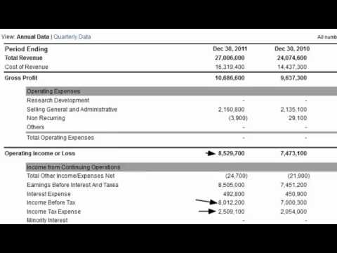 Tax Expense on the Income Statement - YouTube - taxes expenses
