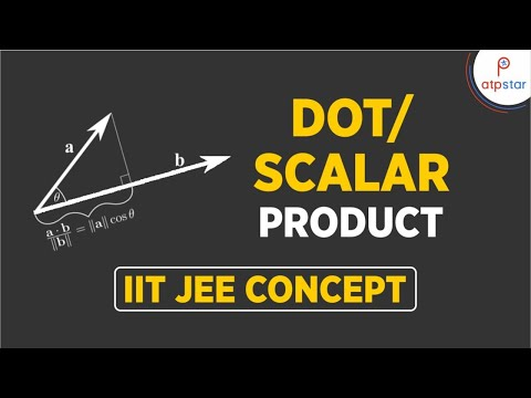 Dot product in mathematics-IITJEE concepts