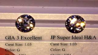 Repeat youtube video JannPaul: Comparing GIA Triple Excellent Round Diamond with Signature Cuts