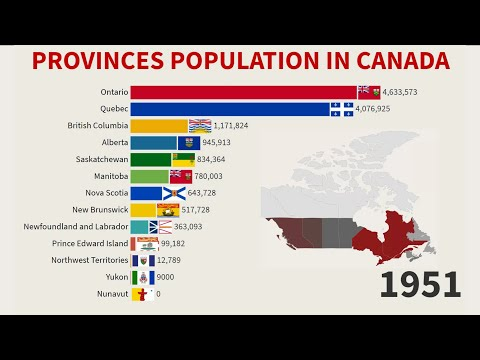 Population of Canada by Province and Territory 1871 - 2021