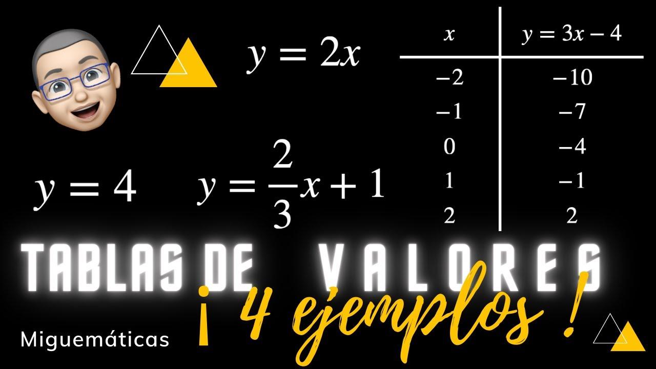 Tabla De Valores De Asignaciones | tabla de asignacion
