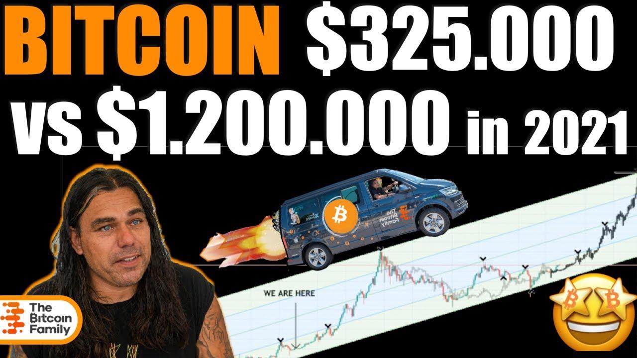 bot bitcoin pentru câștig tranzacționare mecanică