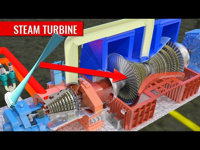 Working of Steam turbine