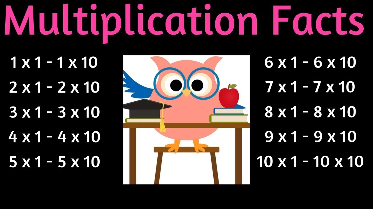multiplication facts 1 10 times table one to ten multiplication flash cards in order 3rd. Black Bedroom Furniture Sets. Home Design Ideas