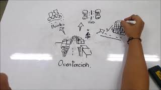 Draw my class analisis urbano - imagen urbana