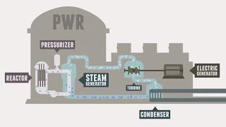 Nükleer Enerji Santralleri Nasıl Çalışır