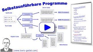 Wie funktionieren selbstausführbare Programme?