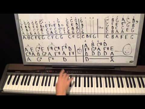 Piano Lesson I Will Wait Mumford And Songs Tutorial CORRECT