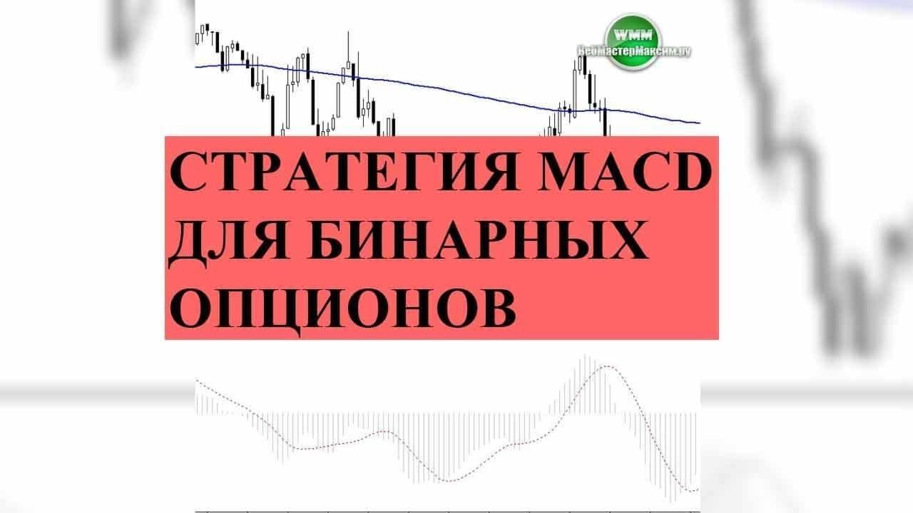 Советы по торговле на бинарных опционах-20