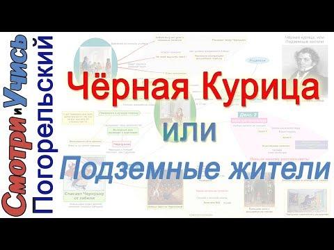 Черная курица или Подземные жители-Погорельский I Краткое содержание I Схемы