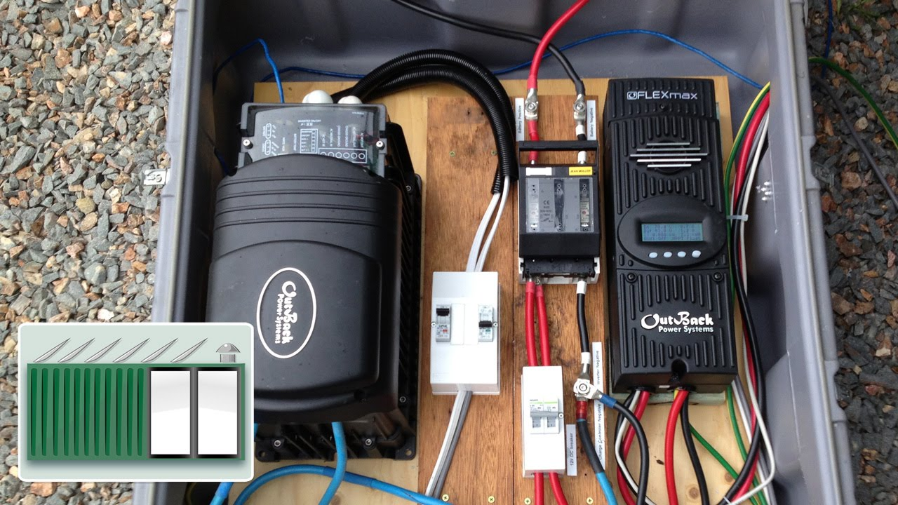 shipping container house install a charge controller and inverter wiring photovoltaic panels a charge controller an inverter and [ 1280 x 720 Pixel ]