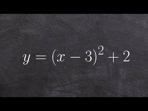 How to graph a parabola when given an equation in vertex form