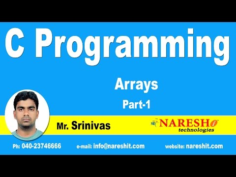 C Array - Part 1 | C Language Tutorial