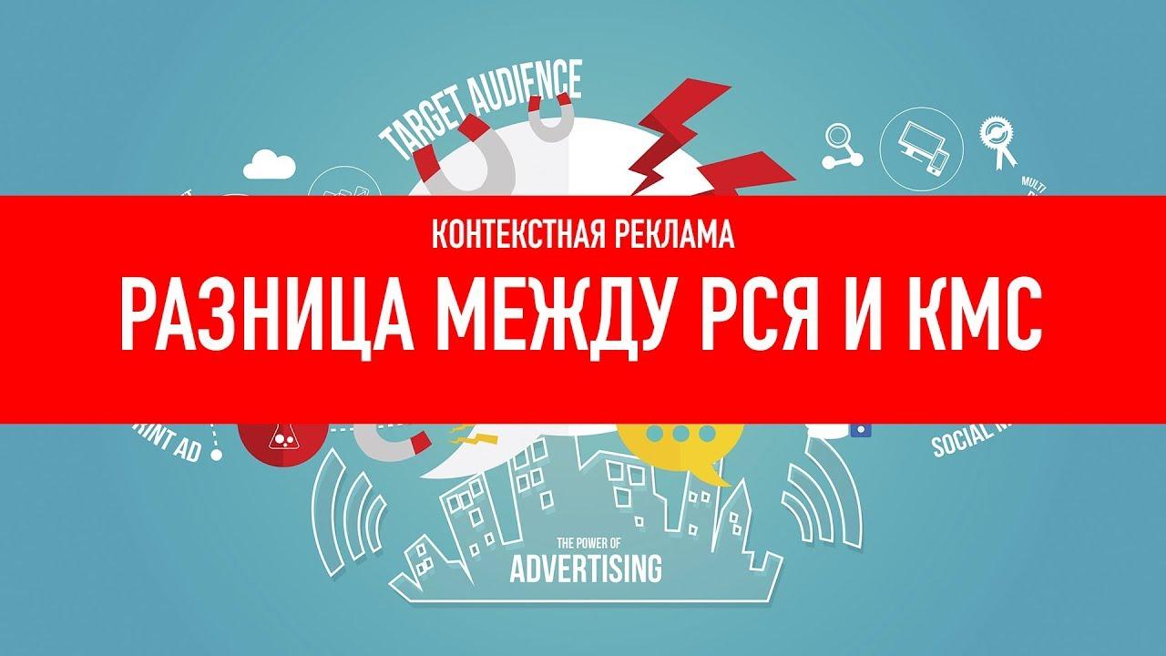 Контекстная и медийная реклама разница
