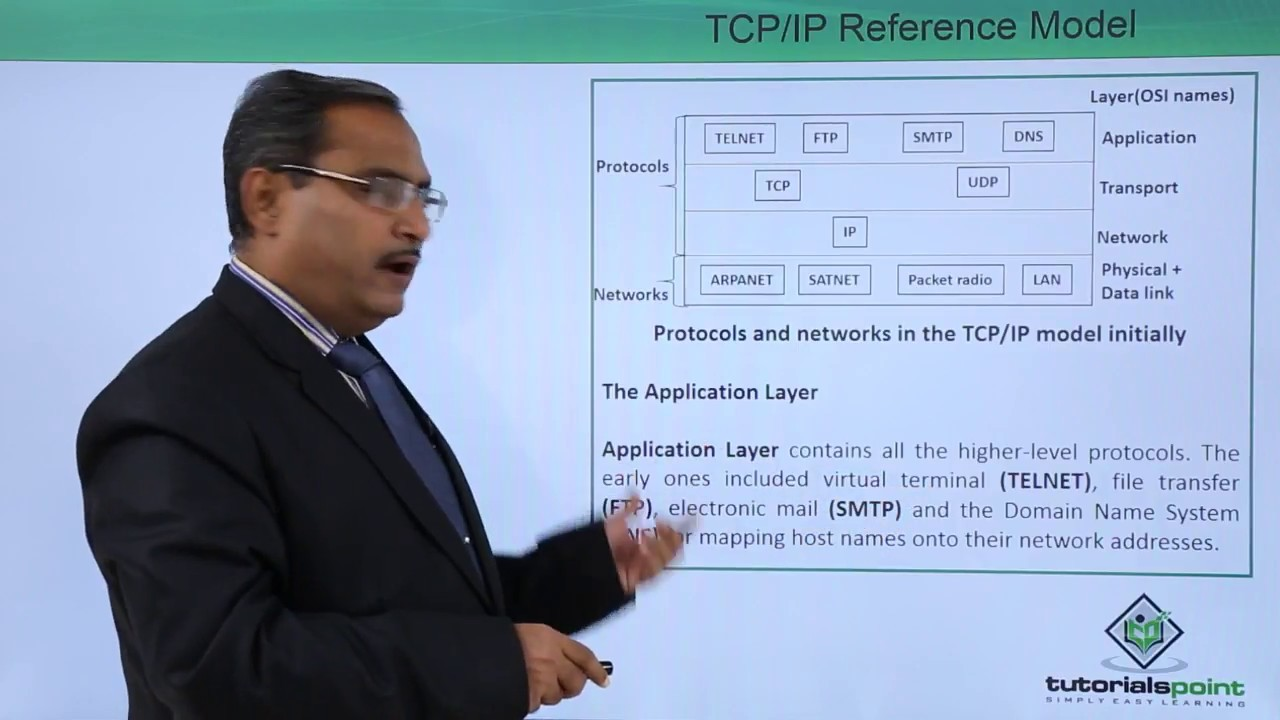 The TCP/IP Reference Model - YouTube