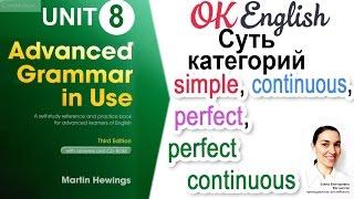 Unit 8 Сравнение времен группы simple / continuous / continuous / perfect continuous 📗Advanced