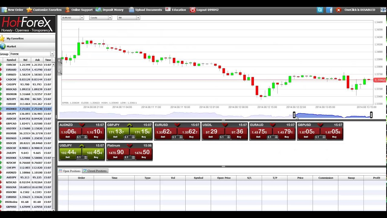 Forex webtrader demo how to trade the daily charts on forex
