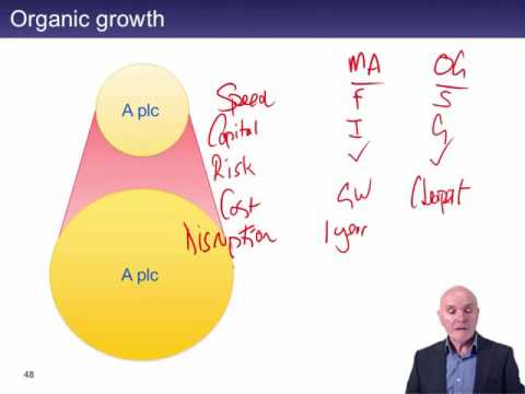 ACCA P3 Chapter 12 Methods of growth and portfolio management
