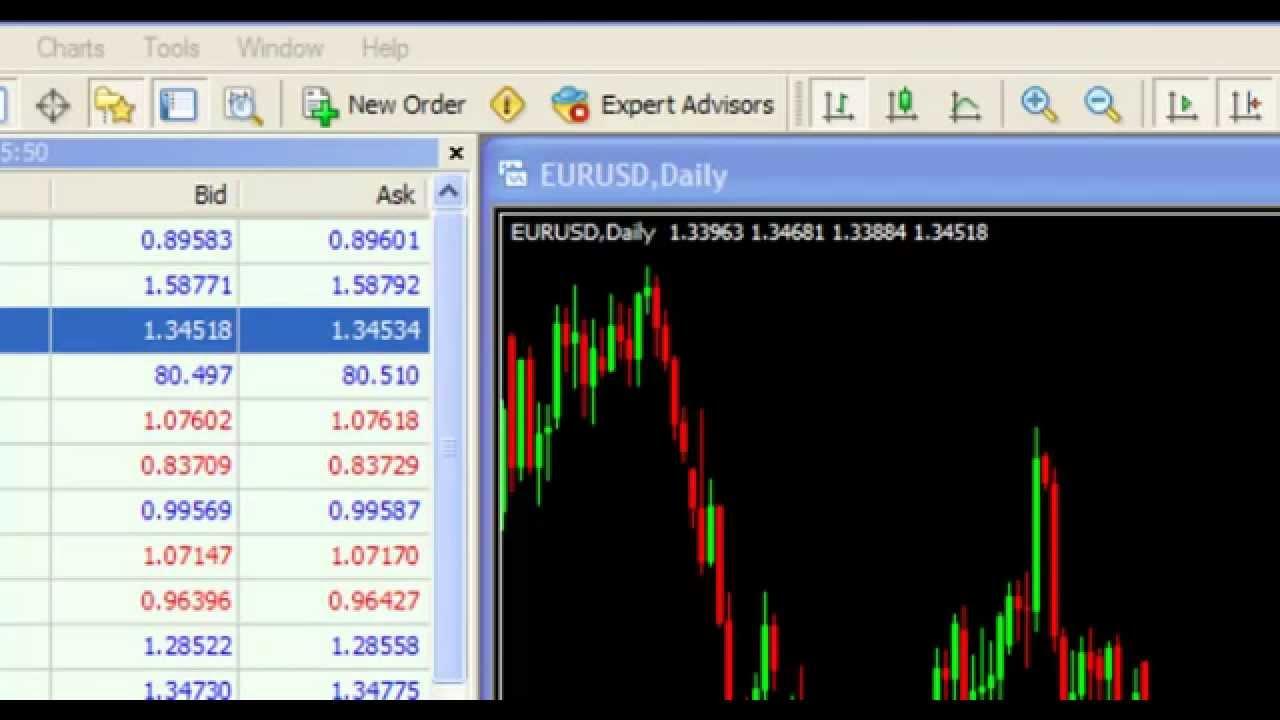 Metatrader 4 | MT4 | MT4 Forex Platform | MT4 Download - XM
