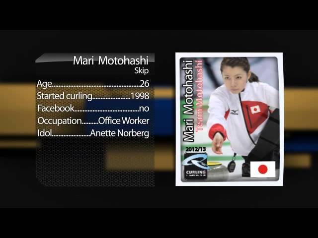 Playercards Team Motohashi