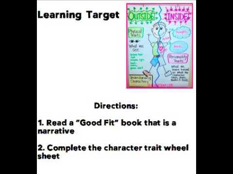 Character Trait Wheel