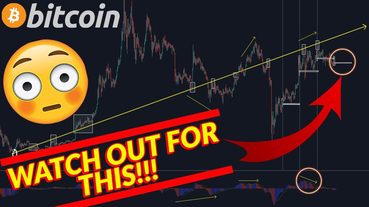ALERT!!! BITCOIN PRICE COULD DROP AND HERE IS WHY!!! $8500 TARGET LEVEL SOON?!!