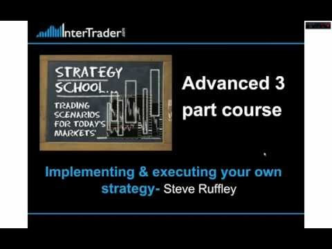 How to Develop a Trading Strategy Using an Edge: Part 1