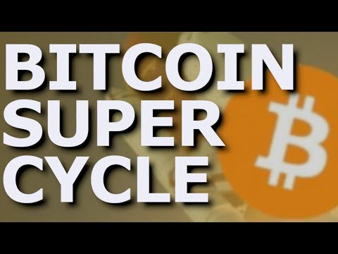 bitcoin-halving-theory,-history-repeating,-nasdaq-r3,-binance-fiat,-swiss-crypto-association