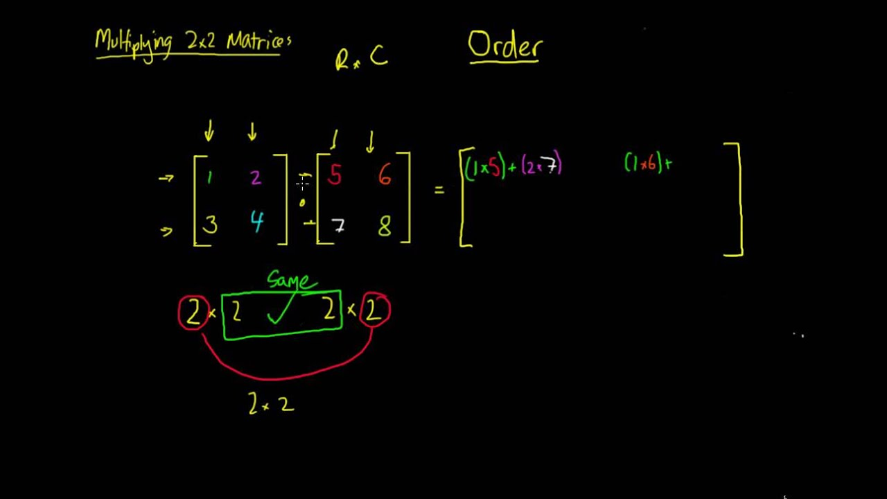 Multiplying 2x2 Matrices - YouTube