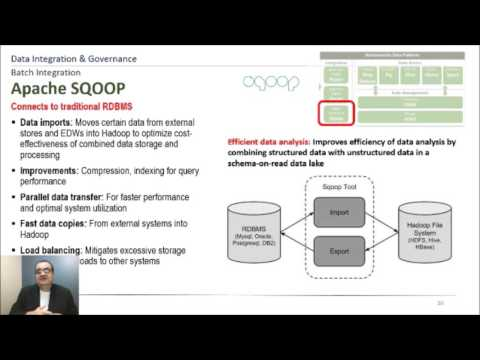 How can Hadoop & SAP be integrated