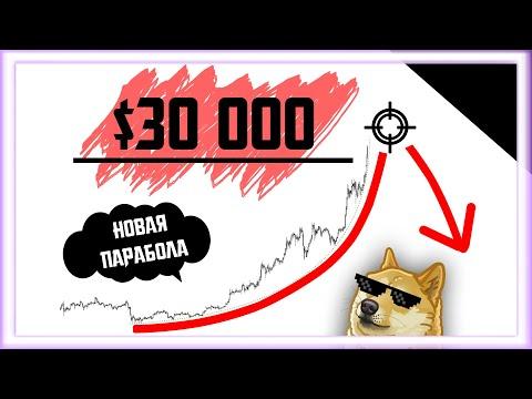 ПРОДАЮСЬ НА $30 000   Биткоин Прогноз Крипто Новости   Bitcoin BTC Как заработать 2020 ETH