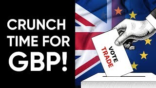 How Will Brexit Vote Impact GBP/USD?