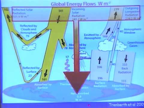 Kevin Trenberth: The Role of the Oceans in Climate