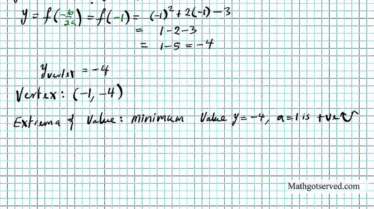 22 properties of quadratics standard form yax hk algebra 2 22 properties of quadratics standard form yax hk algebra 2 common core falaconquin