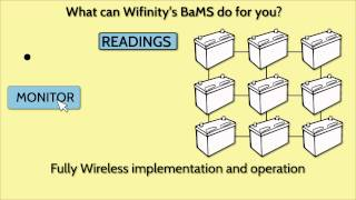 Battery Management System-Wifinity