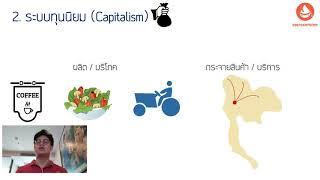 4.1.1 ความหมายของระบบเศรษฐกิจและระบบเศรษฐกิจของโลกและประเทศไทยในปัจจุบัน