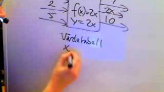 Matematik 1a 1b 1c 2a 2b 2c A Funktioner intro.wmv