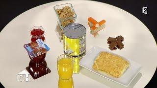 [BIEN-ETRE] Eviter de consommer trop de sucre