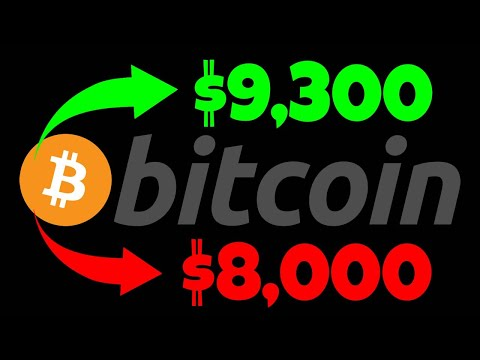 BITCOIN 200 MA - Price to $8,000 or $9,300???
