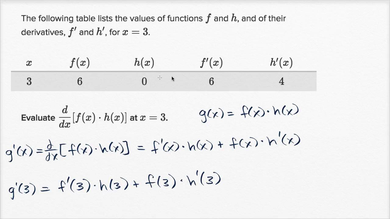 F X H F X H Calculus: Worked Example: Product Rule With Table