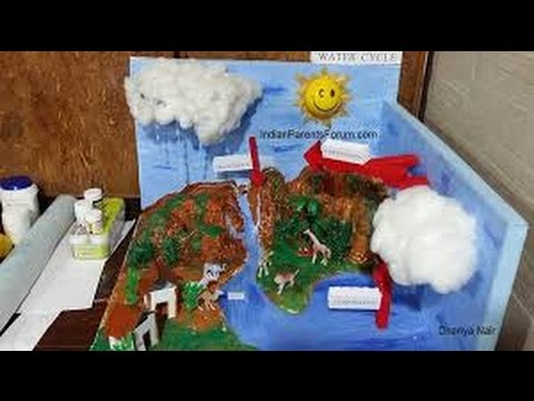 How To Make A 3d Water Cycle Model
