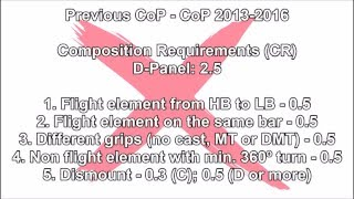 CODE OF POINTS 2017-20 - Uneven Bars CR (Proposed)