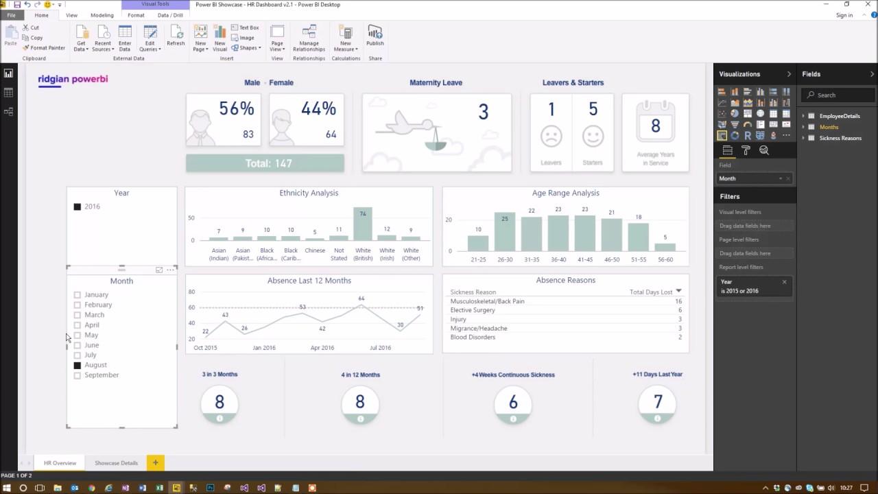 Power BI Showcase HR Dashboard - YouTube