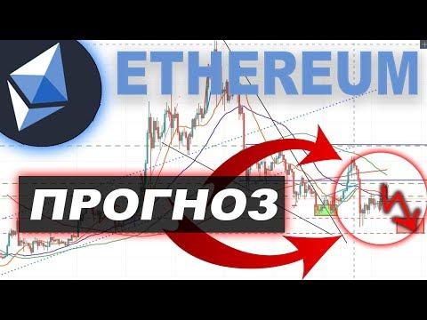 Криптовалюта ЭФИРИУМ Прогноз   Ethereum ОБВАЛ в Октябре 2019!